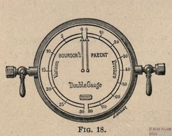 Bourdon's Double Gauge